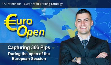 European open forex